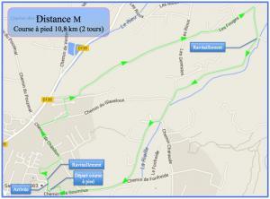 Distance m c a p