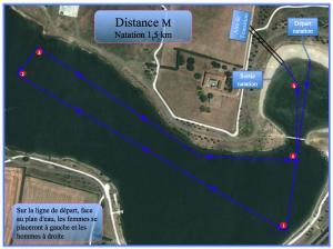Distance M natation