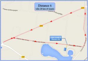 Distance s ve lo