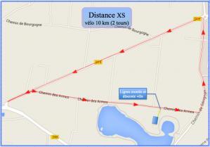 Distance xs ve lo